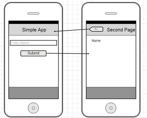 layout ui5 two page ui5 app wireframe and development with eclipse