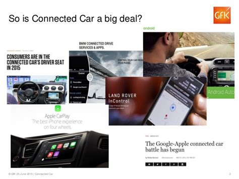 Connected Car Gfk Damian
