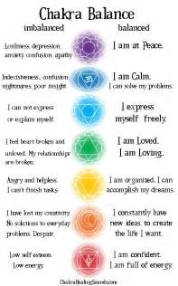 chakra colors test master deepak ji a world renowned award winning vedic
