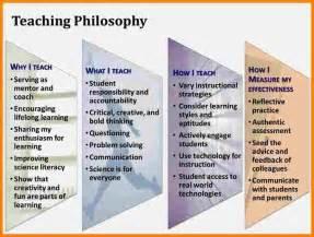 10 example of teaching philosophy newborneatingchart
