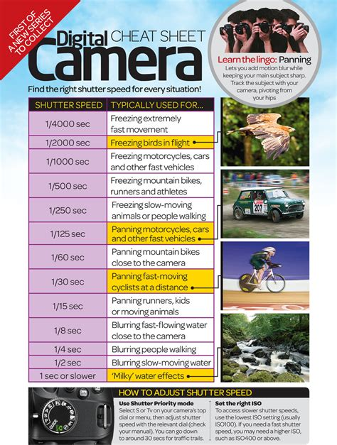 photography setting chart chart shutter speed selection with this visual calculator