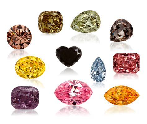 different color diamonds what color is a in the loupe