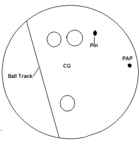 image pattern tracking bowling lane layout