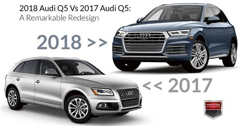 Audi Q5 2016 Redesign by 2018 Audi Q5 Vs 2017 Audi Q5 A Remarkable Redesign