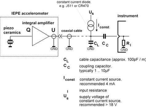 20ma constant current diode iepe standard