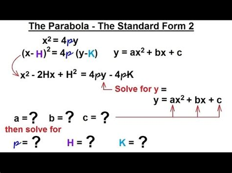 standard form for conic sections precalculus algebra review conic sections 6 of 27 the