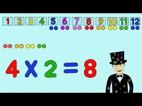 time table 2 song the 2 times table song version 1 youtube