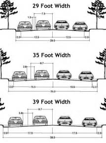 how wide should a neighborhood street be part 1
