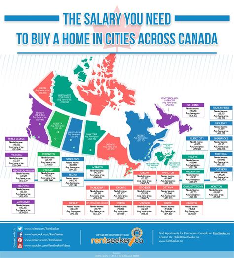 most expensive states to live in mapping the most expensive places to live in canada