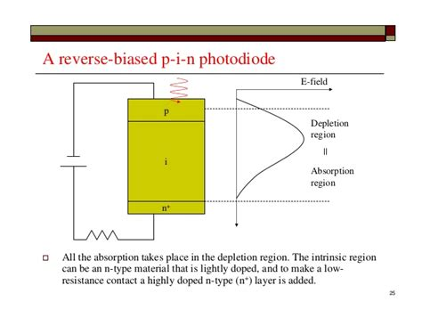 avalanche photodiode depletion region lect12 photodiode detectors