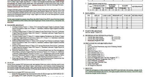 contoh narasi laporan bos file ms word