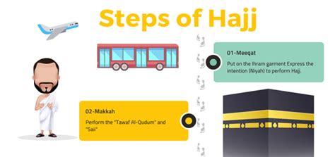 hajj steps the rituals of hajj hajj pilgrimage authentic islamic