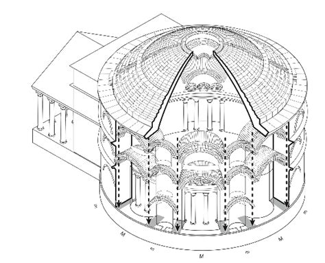 How To Draw Floor Plans To Scale engineeringrome engineering the pantheon architectural
