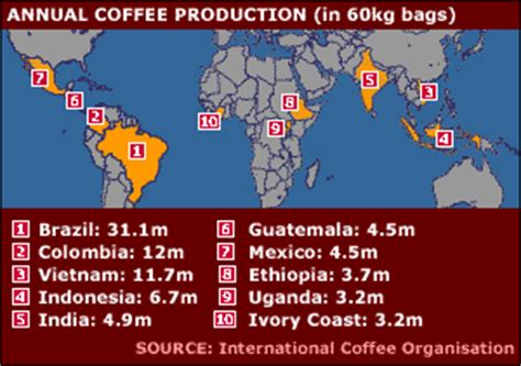where the coffee grows the untold story of coffee from the cloud forests of to your cup books news business coffee farmers destitution