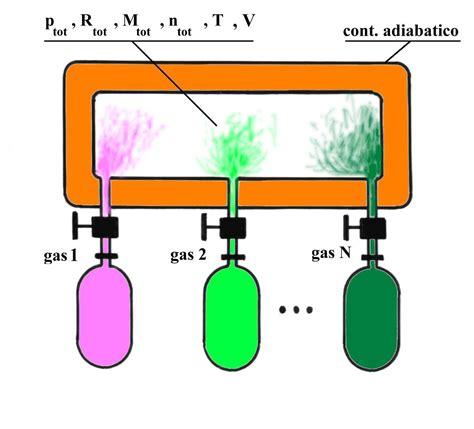 fisica teorica dispense esempio di file per le dispense di fisica tecnica