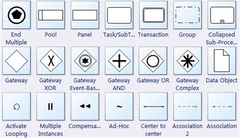 bpmn diagram symbols standard business process modeling notation templates bpmn templates