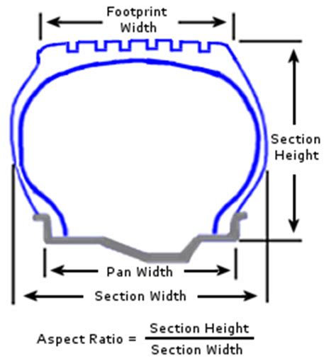 tire section width p metric tire sizes p metric to inches conversion chart
