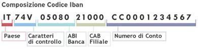 banca iban iban banca di imola