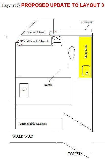 feng shui bedroom layout photograph feng shui  furniture