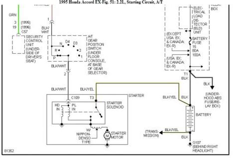 1995 honda accord wiring diagram ignition honda passport