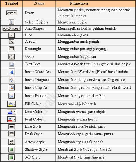 cara membuat struktur organisasi di excel 2003 privat office toolbar drawing