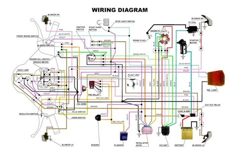 gy6 stator wiring diagram tao tao 50cc scooter wiring