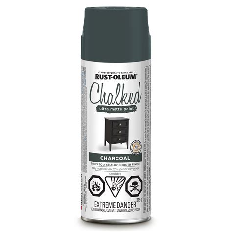 chalked ultra matte paint product page