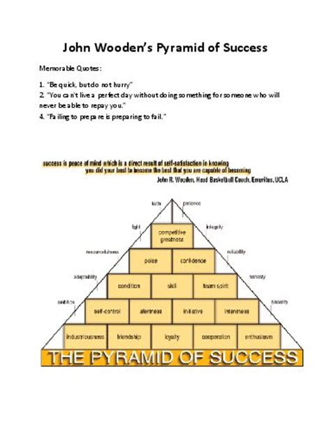 biography pyramid graphic organizer 1000 images about teacherlinx com board on pinterest