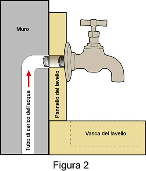 rubinetti per fontane da giardino rubinetti e rubinetteria varia per fontane da esterno e da