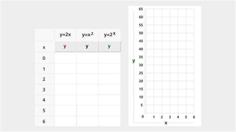 Representing Linear Functions Worksheet by Representing Functions Math Pbs Learningmedia