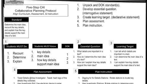 dok lesson plan template dok lesson plan template 5 steps lesson plan template