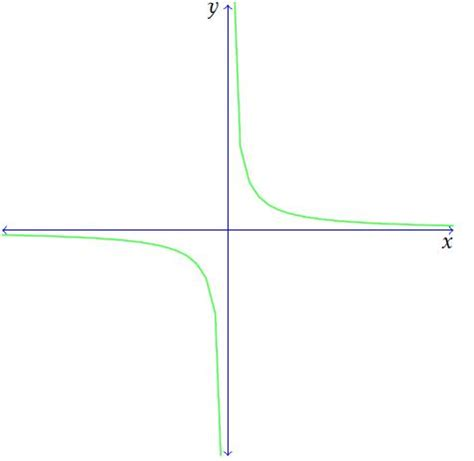 limit approaches infinity solving limits at infinity intuition and exles
