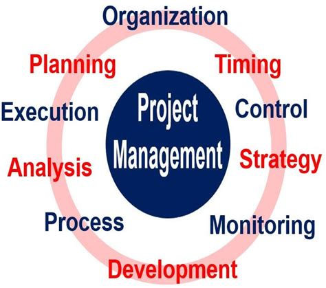 Project Management Definition Meaning And Exles What Is Wsr In Project Management