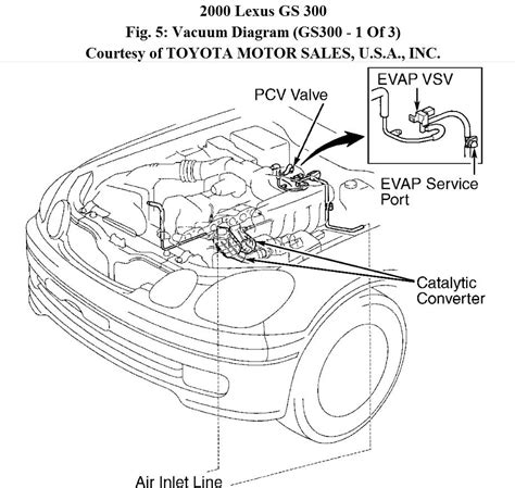 actuator wiring diagram volvo harley audio wiring switches