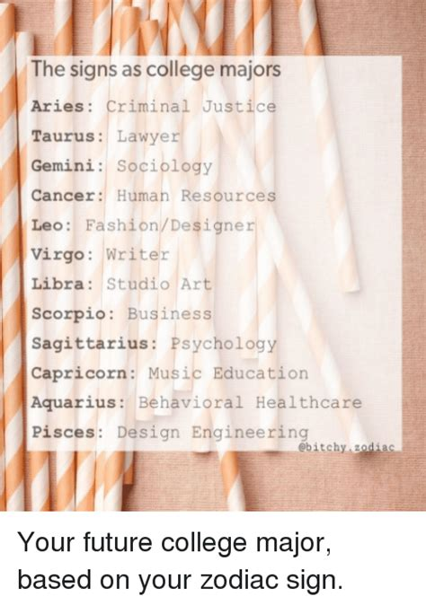 design engineer zodiac the signs as college majors aries criminal justice
