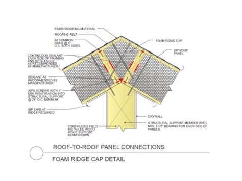 sip panels for sale structural insulated panels sips building america