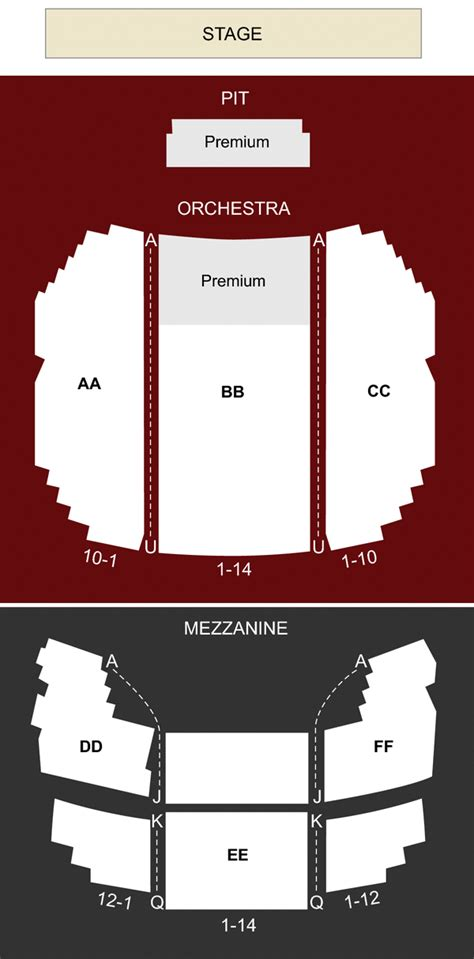 cullen theater houston tx seating chart stage