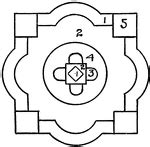 the pattern of numbers represents rotational symmetry clipart etc