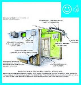 transfer grilles building america solution center zack devito architecture designers and master builders