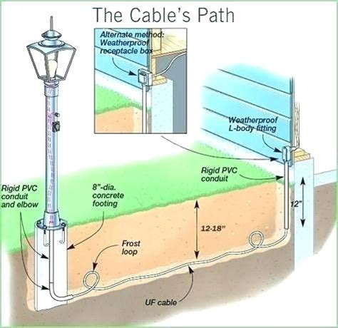 how to install a l post how to install an outdoor light post 17 best images