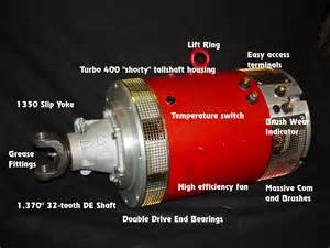 Electric Car Engine The Free Energy Store Electric Car Motor Global Electric