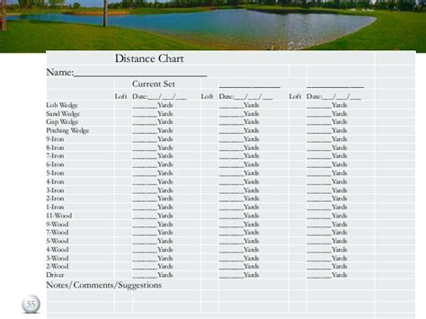 1 Wood Golf Club Distance - 7 wood distance chart pictures to pin on pinsdaddy