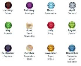 birthstones colors for each month image gallery monthly birthstone colors