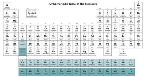 tavola periodica con valenze la tavola periodica degli elementi treccani il portale