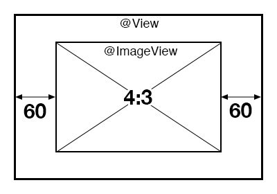 qt layout fixed ratio iosアプリで programmable な自動レイアウト nslayoutconstraint the