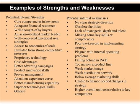 list of personality strengths and weaknesses perfect resume format