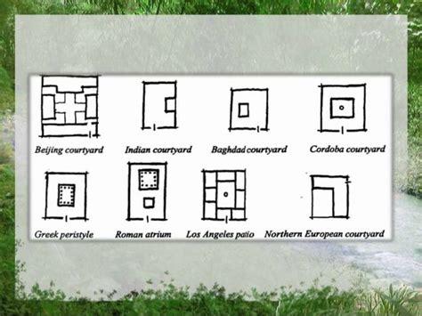 siheyuan floor plan 110 best siheyuan chinese courtyard house images on