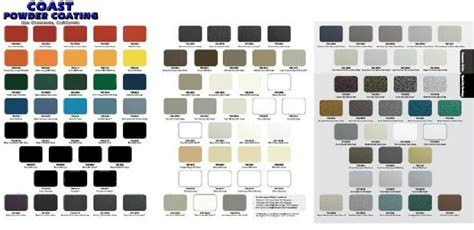 ppg duranar uc color chart motorcycle review and galleries