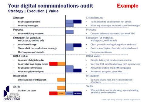it audit report template marketing audit report