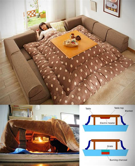 kotatsu bed you could either sleep in a bed or kotatsu a strange japanese invention that merges table and
